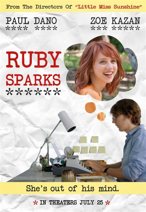 Dawn Reader: RUBY SPARKS and the Creation of Characters